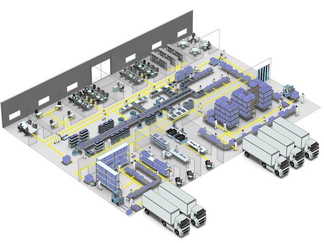 Warehouse flow