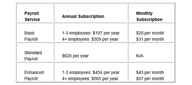 QuickBooks Desktop Payroll: Existing customers only