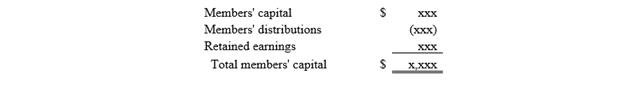 Capital article - figure 1
