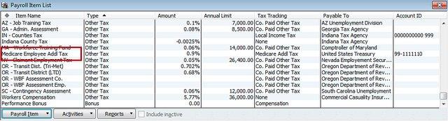 Medicare Additional Tax Item