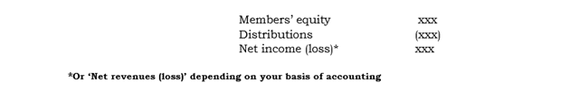 Equity Revisited - fig 2