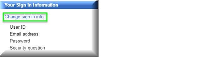 QBO Password - Figure 2