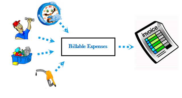 QBO Billable Expenses Tile