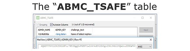 QB ABMC_TSAFE table