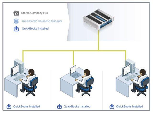 Client-Server Schematic