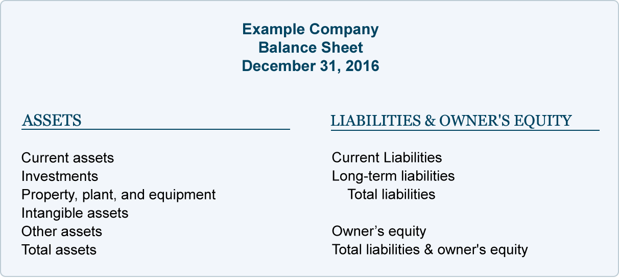 Putting Operating Leases On The Balance Sheet Insightfulaccountant Com