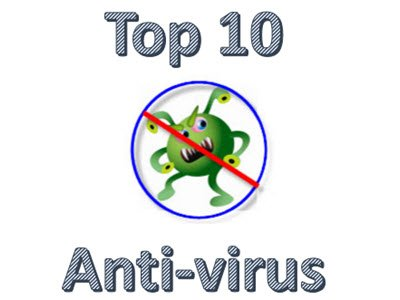 Top-10 Anti-virus