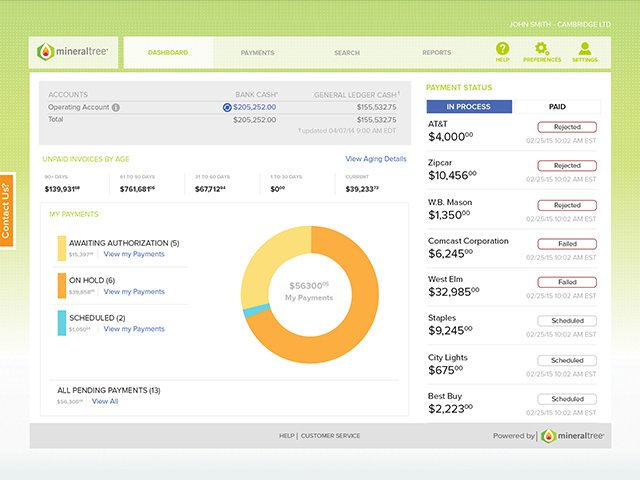 MineralTree QB Desktop CFO Dashboard