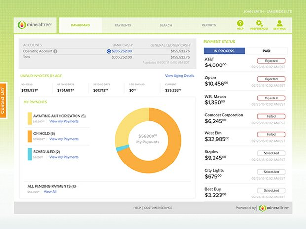 MineralTree QB Desktop CFO Dashboard