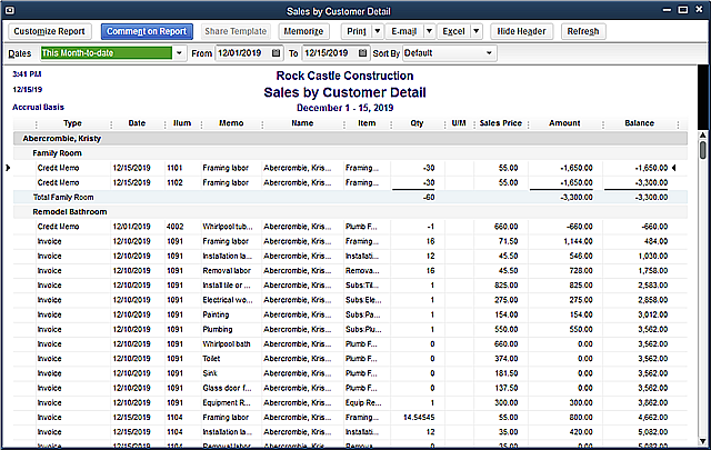 Sales by Customer Detail Report