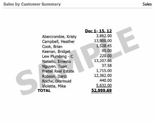 Sales by Customer Summary Sample Report