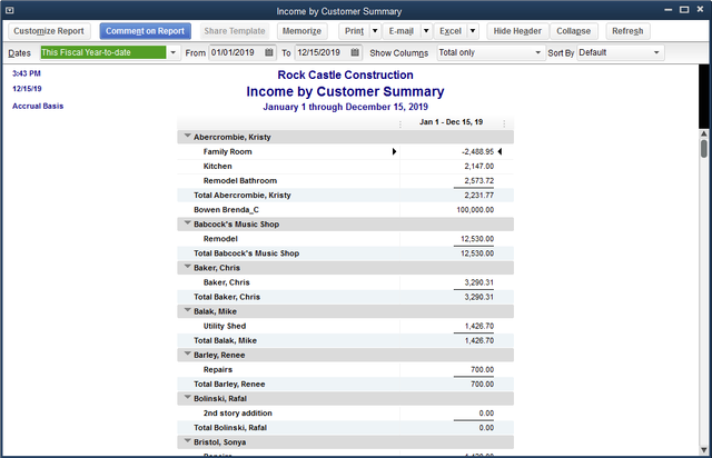 Income by Customer Summary