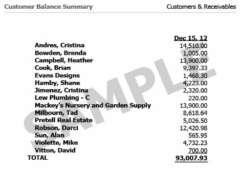 Customer Balance Summary