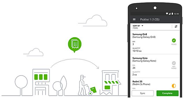 QB2018_ESAI_mobile_workflow