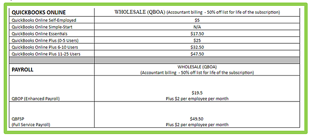 QuickBooks Online Price Increases - insightfulaccountant com