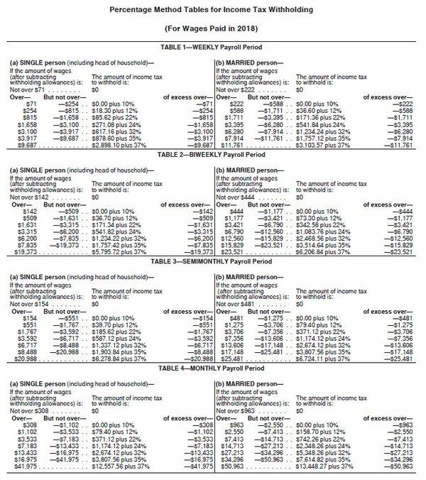 2018 Percentage Method Tax Tables