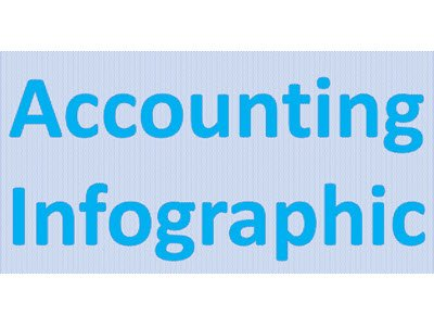Accounting Infographic