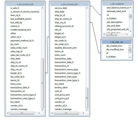 Image 1 - QuickBooks Enterprise Custom Advance Reporting tool