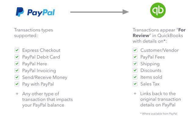Liz_QBO_PayPal_App_04