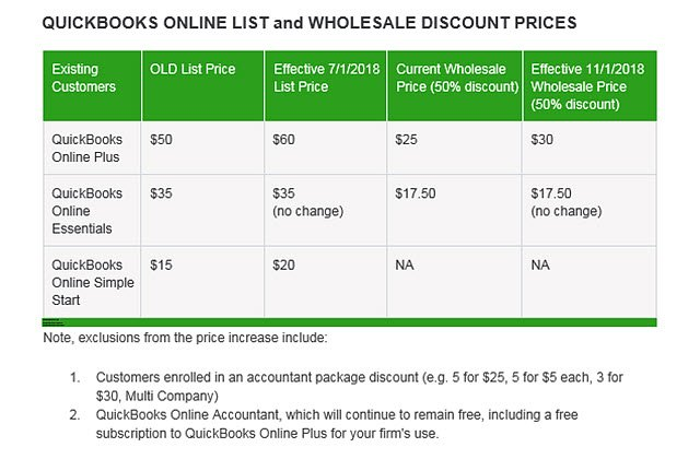 QBO Pricing Changes_May-2018_Notification