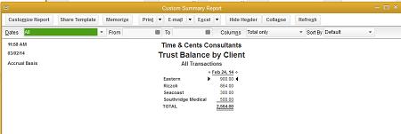 Trust Balances By Client