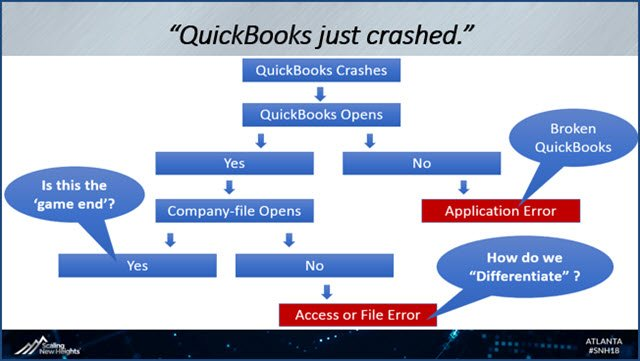 QuickBooks crashes - FC01.jpg