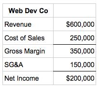 Web Dev Co Xero