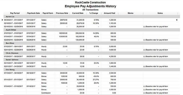 QB2019_Employee-pay-adjustmt-report