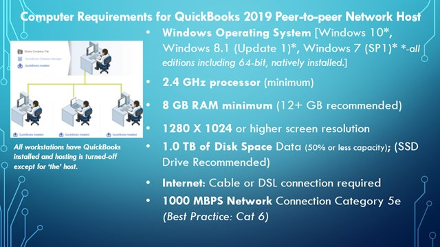 QB2019_System-requirements_Peer-to-peer_Host