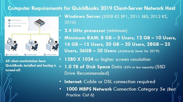 QB2019_System-requirements_Client-server_Host-server