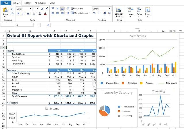 Qvinci_Reports-Charts_02
