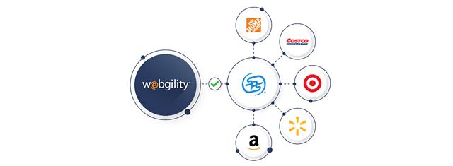Webgility+SPS-Commerce