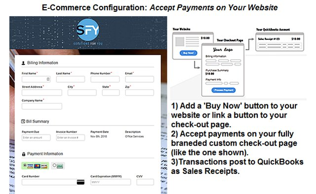 Freedom_merchants_e-commerce-integration