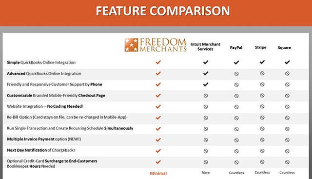 Freedom_Merchants_feature-comparison