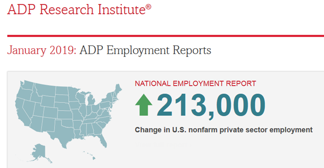 ADP National for January 2019