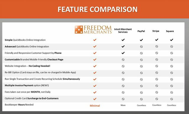 Freedom Merchants: Feature Comparison