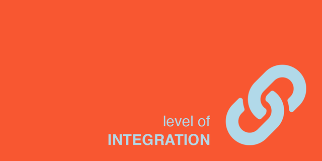 Knowify Integration